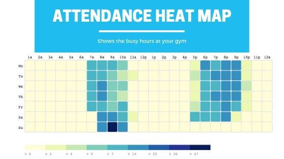 why-should-gyms-track-attendance
